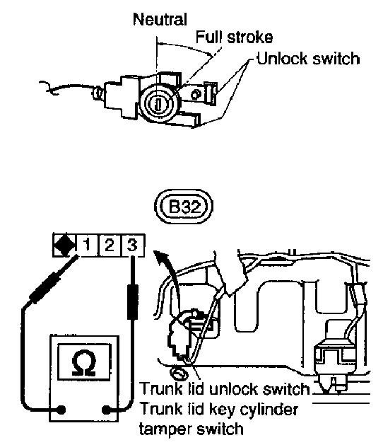 how to reset security system on a 1996 gmc savana 1500