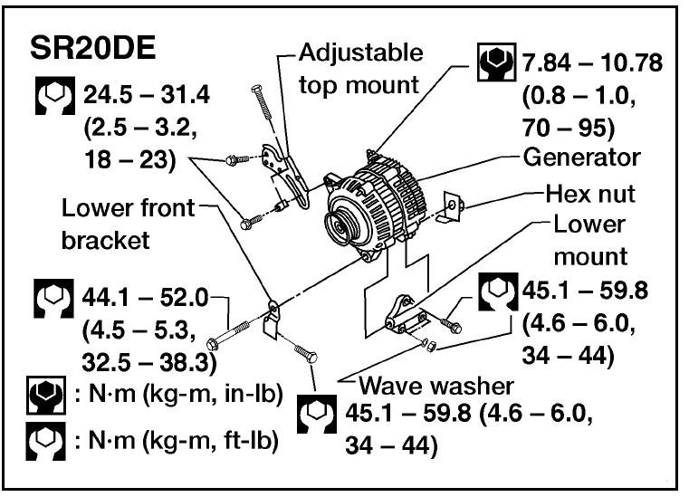 2001 nissan xterra stereo wiring diagram