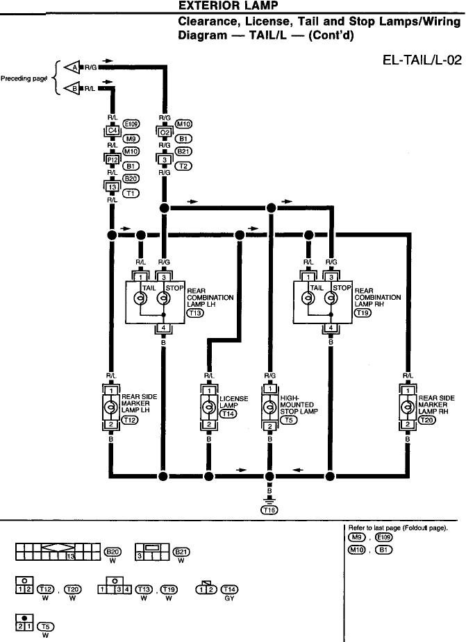 i need a wiring diagram for a nissan 95 240sx  my tail
