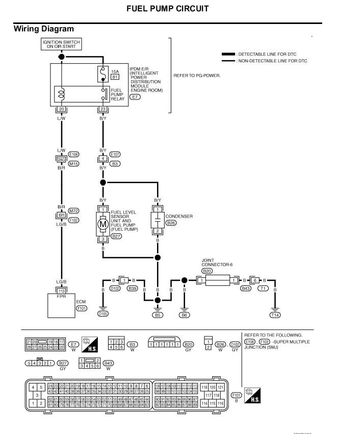 Wiring Diagram For Murano Fuel Pump Connector