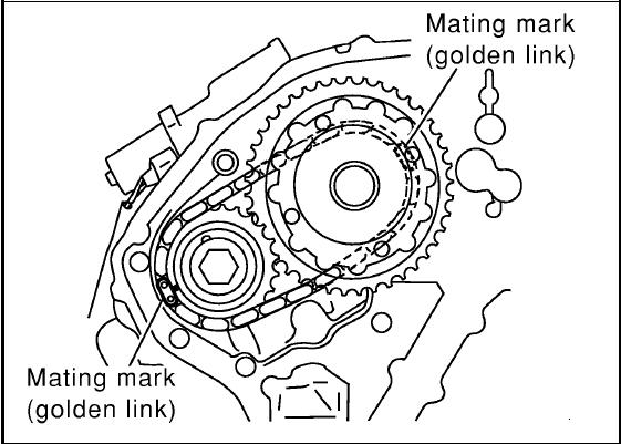 volvo penta timing marks diagram