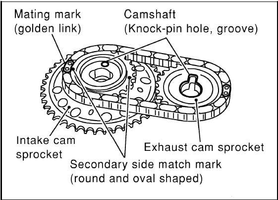 2005 Nissan Murano Suspension Diagram Http Wwwjustanswercom Nissan on