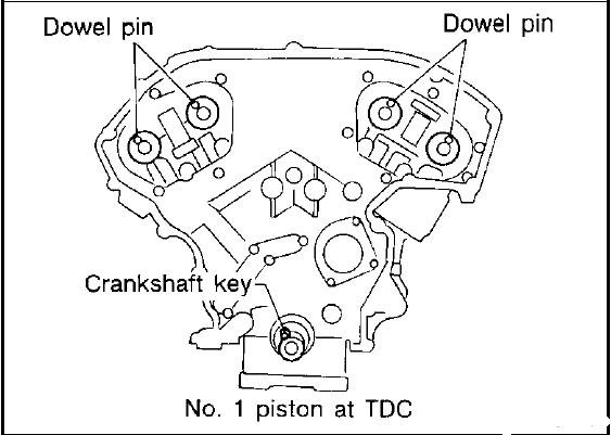 how do i align timing chain marks on a 2001 nissan