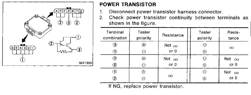 2009 08 07_232503_94_300z_power_transistor my 90 nissan 300zx has spark fuel in the filter cranks but wont 300zx coil pack wiring diagram at bakdesigns.co