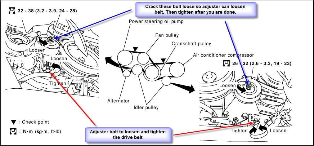 how do i change my 2003 pathfinder se serpentine belt. Black Bedroom Furniture Sets. Home Design Ideas