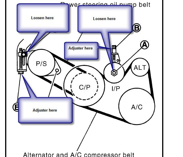 How Difficult Is It To Replace A 2002 Infiniti I35 Alternator  What Are The Steps  They Don U0026 39 T