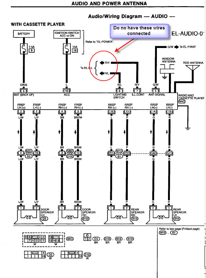 2009 08 16_222050_95_240_Radio_diagram problem no power coming to audio deck checked with power light 1995 nissan 240sx wiring diagram at pacquiaovsvargaslive.co
