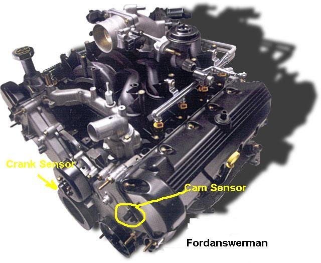 Where Is The Crank Position Sensor And Cam Rhjustanswer: 2000 Ford F350 Camshaft Sensor Location At Taesk.com