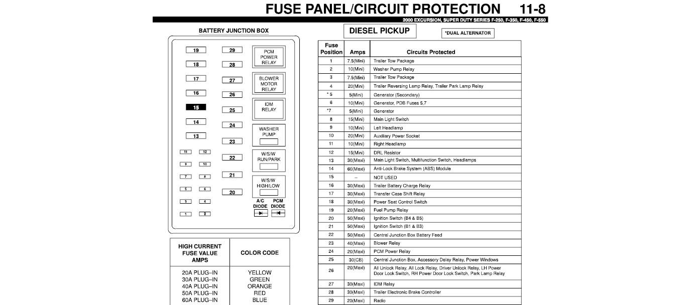 2000 ford f350 truck fuse box diagram