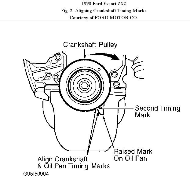 98 escort zx2 2 0 4 cl timing belt installtion  exhaust