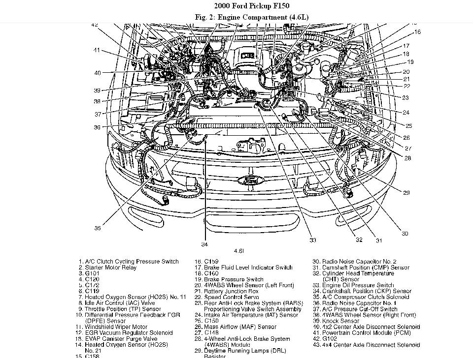 po125 code mercury