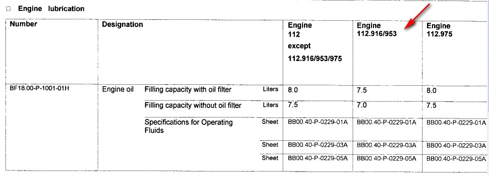 WHAT IS THE ENGINE OIL CAPACITY ON A 2003 MERCEDES C320? IS IT ...