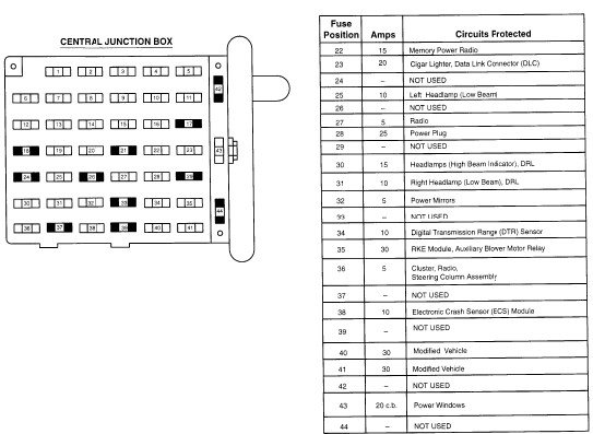 2000 e250 fuse box wiring diagrams pause  2000 ford e 250 fuse panel diagram #5