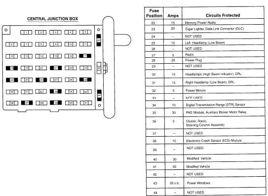 2000 ford e 350 fuse box 62 schwabenschamanen de \u2022 2005 ford e350 fuse diagram wiring diagram all data rh 3 2 feuerwehr randegg de 2000 ford e350 fuse box
