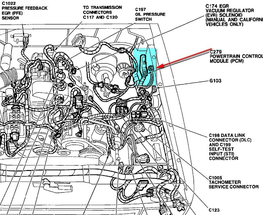2001 f150 5 4 engine diagram 2007 f150 5 4 engine diagram wiring diagram