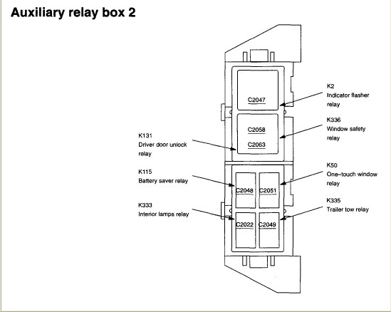 2000 ranger door lock relay location