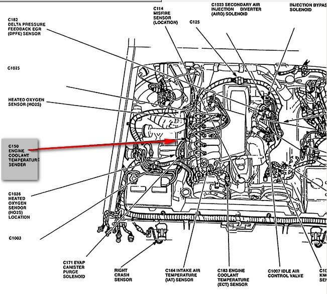 How To Replace Temp Sending Unit In 1995 Ford F150rhjustanswer: Ford 5 4 Coolant Temperature Sensor Location At Gmaili.net