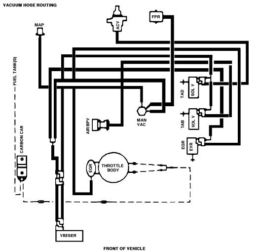 1988 f150 302 vacuum lines diagram data wiring diagram updatei need a diagram that shows how the lines run on the vacuum lines to 00 ford explorer vacuum diagram 1988 f150 302 vacuum lines diagram