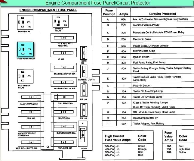 2008 Mercedes E350 Fuse Diagram Html Autos Weblog