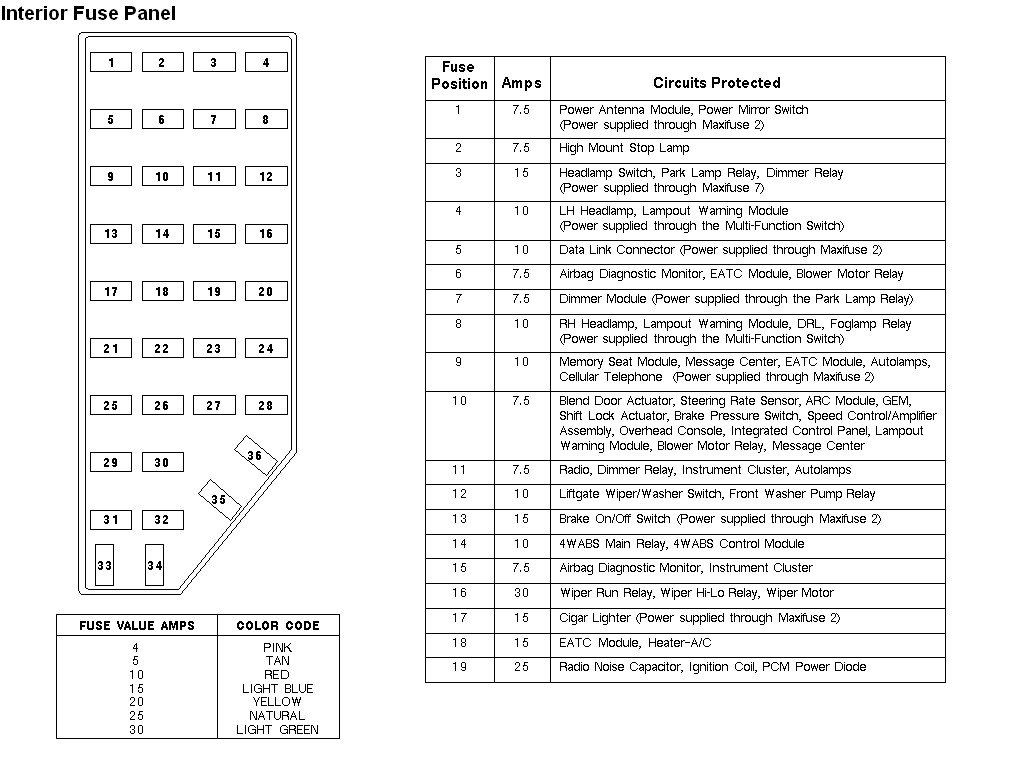 park lamp fuse box 2003 explorer 32 wiring diagram 2007 Ford Ranger Fuse Box  Diagram 1996