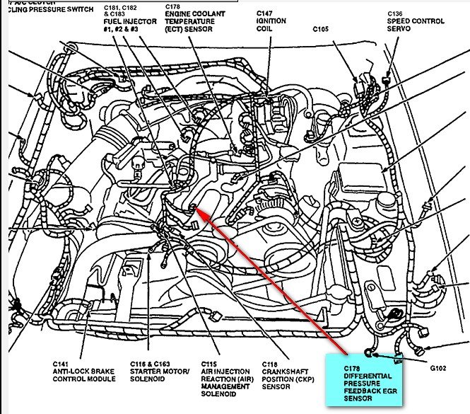 Cat 6nz Wiring Diagram also T13380915 1996 f450 4wd front suspension parts besides Nissan Frontier Power Window Wiring Diagram in addition Transmission Torque Converter Clutch Solenoid as well Ford Mustang 3 8l Engine Diagram. on 1998 ford f 250