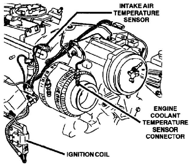 where is the coolant sensor located on a 1998 jeep grand