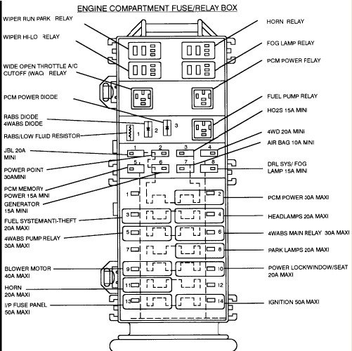 2002 ford f 150 gem module location  ford  wiring diagram