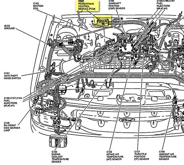 My 95 Ford Explorer Wont Start  The Fuel Pump Runs