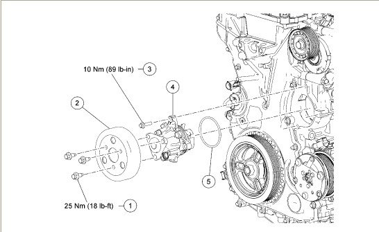 I Have A 2007 Ford Focus With 20l Engine Is The Water Pump Rhjustanswer: Ford Focus Water Pump Location At Gmaili.net