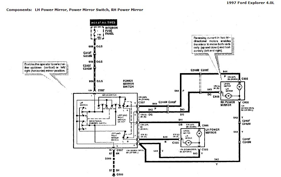 I Need The Wiring Diagram For A Power Distribution Box In