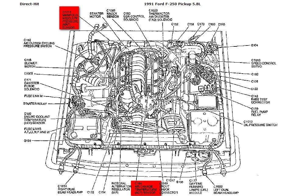 Location Of Mass Airflow Sensor On 1991 F250 5 8l Engine