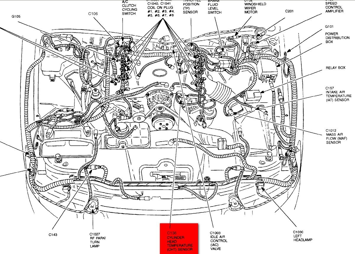 1997 Lincoln Town Car Engine Diagram Electrical Wiring Diagram