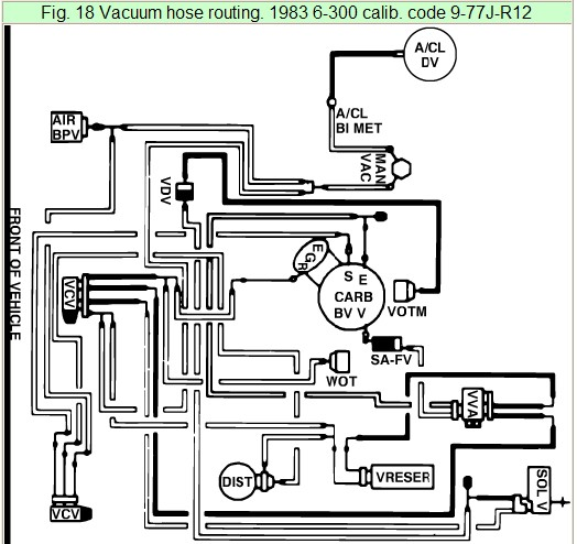 Where can I find a vacuum    diagram    for a    1983       Ford    F100