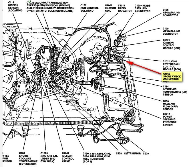 ignition rotor location
