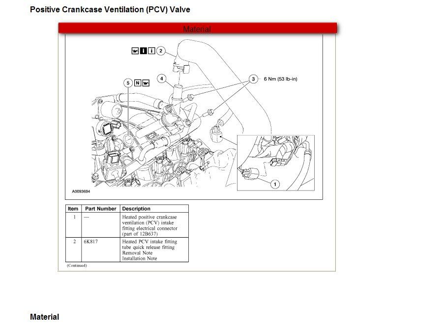 I am trying to change the pcv valve on a 2004 f-150, 5 4 V8  The