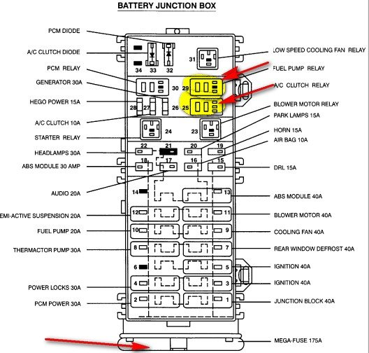 location of f250 super duty relay