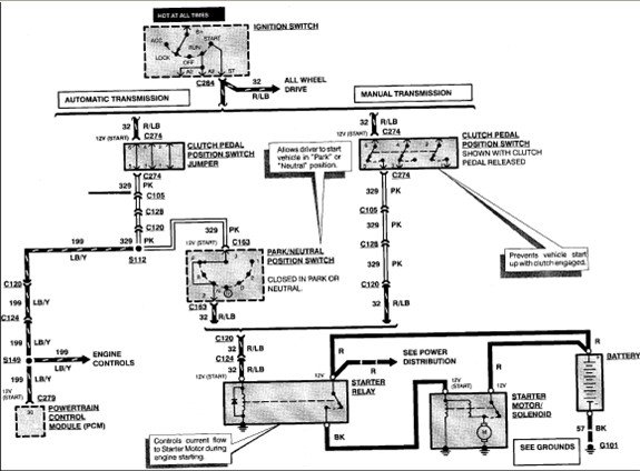 1995 ford starter relay diagram ford starter relay schematic