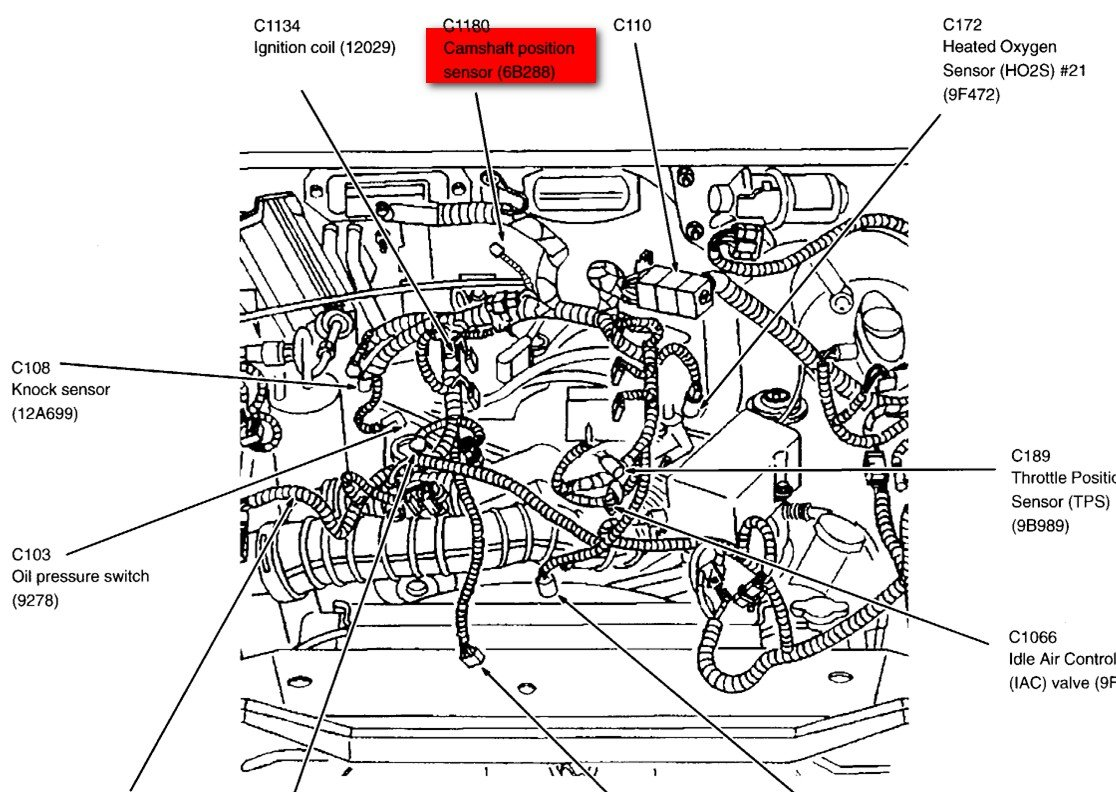 Ford 6 0l Engine Diagram Reveolution Of Wiring 2006 3 0 V6 2003 Ranger L Fuel Injector Harness 60 Powerstroke System