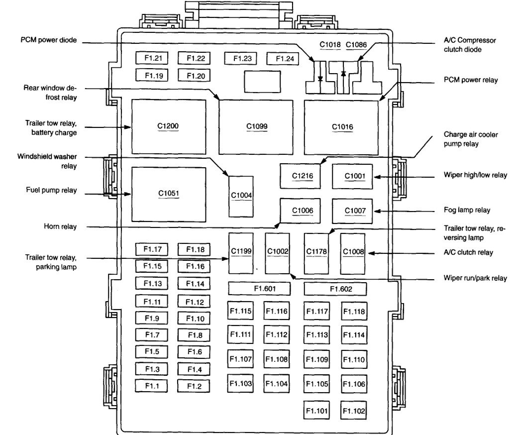 where can i find a fuse box diagram for my 2003 ford f 150. Black Bedroom Furniture Sets. Home Design Ideas