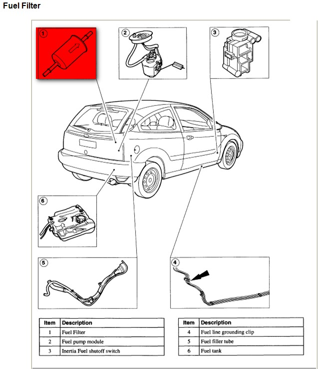 I Have A 2003 Ford Focus Se Need To Put Fuel Filter On It Where Rhjustanswer: Fuel Filter On 2003 Ford Windstar At Elf-jo.com