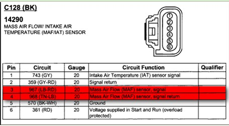 trying to locate the iat sensor on a 2006 ford crown vic. Black Bedroom Furniture Sets. Home Design Ideas