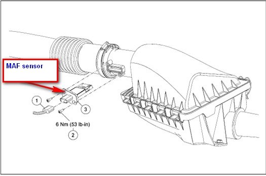 ford electrical wiring diagrams iat maf sensor 2005