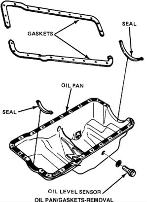 How Do I Remove The Oil Pan And Change The Oil Pump From A 1986 Ford