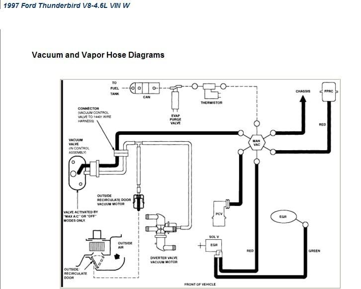 where can i find a vacuum hose diagram for my 97 thunderbird rh justanswer com 2002 Thunderbird Engine 2002 Thunderbird Engine