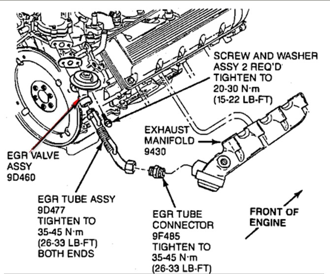 1993 lincoln town car engine diagram 93 lincoln town car blows a c through the defroster vents  and  93 lincoln town car blows a c through