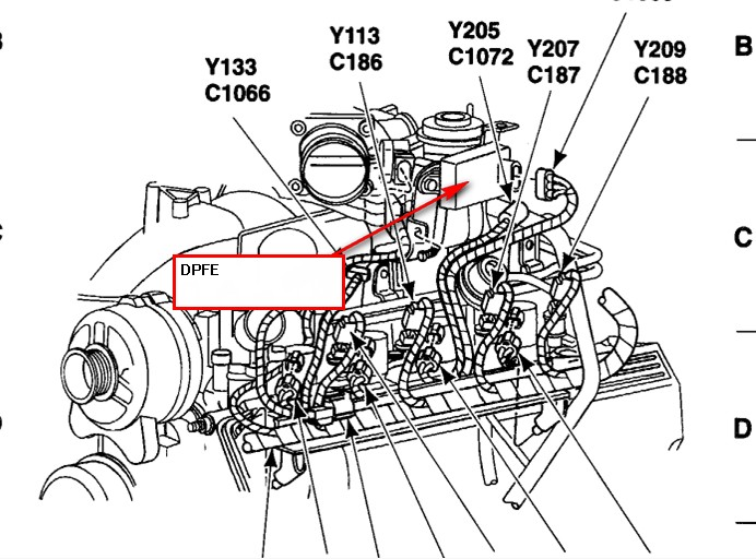 I have 2 codes P0401 EGR Flow Insufficient and P0406 EGR