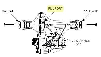 John Deere F525 Wiring Schematic as well John Deere 265 Parts Diagram besides Scotts S1742 Wiring Diagram Scotts S2048 Wiring Diagram  e2 80 a2 Free With John Deere Sabre Parts Diagram also KJ7a 13390 besides ID3z 16859. on john deere lawn tractor engine