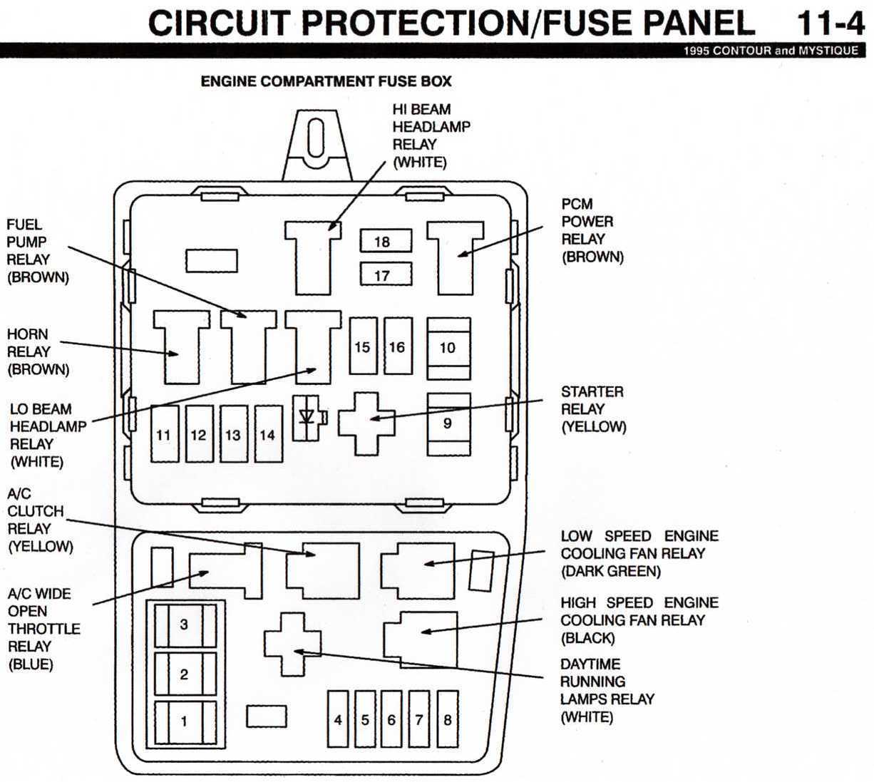95 Mercury Mystique Fuse Box Data Schema 1995 Diagram Where Is The Radiator Fan Relay Located On A