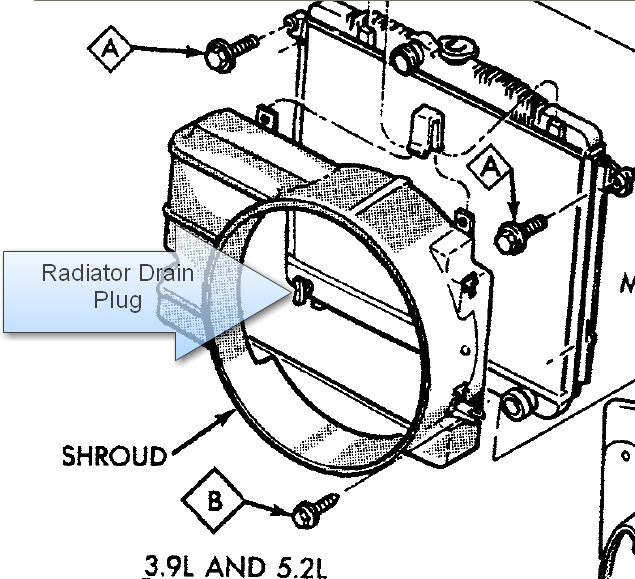 Where Is The Radiator Drain Valve Located On A 1994 Jeep Grand