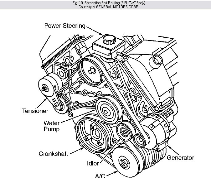 need chart for 99 olds intrigue serpentine belt routing please and rh justanswer com